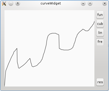freehand curve