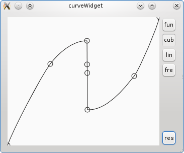 another cubic curve